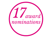 17 bra fitting and retail award nominations - inforgraphic